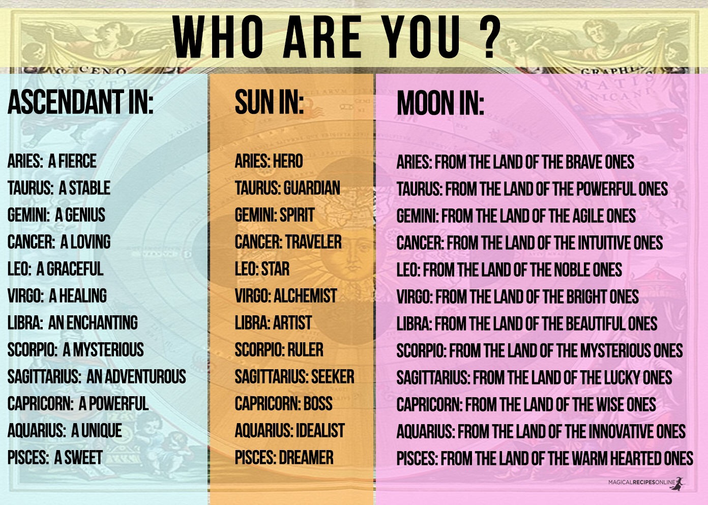 Moon | elizabeth rose psychic and tarot