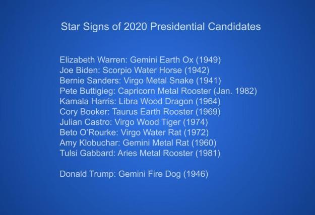candidates 20